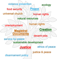 Tree Of Justice